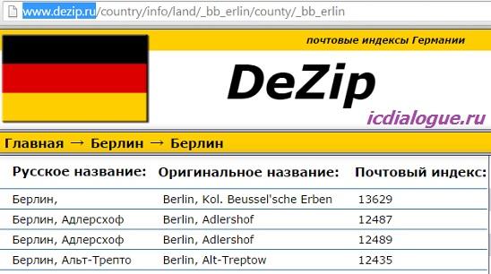 почтовые индексы Германии