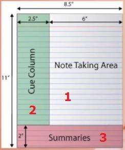 метод корнелла шаблон